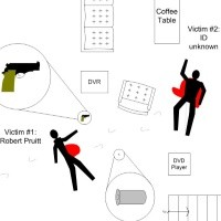 Measurements and evidence locations at the crime scene
