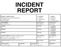 Incident Report 1987