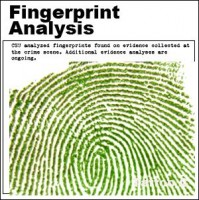 Shaw crime scene fingerprint analysis