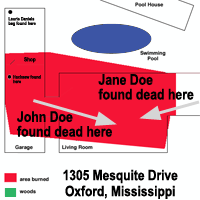 Diagram of the property where the fire happened