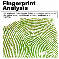 Analysis of fingerprints found at the crime scene