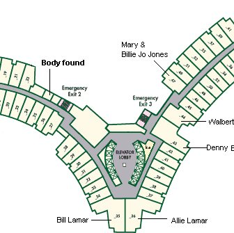 Guest room locations